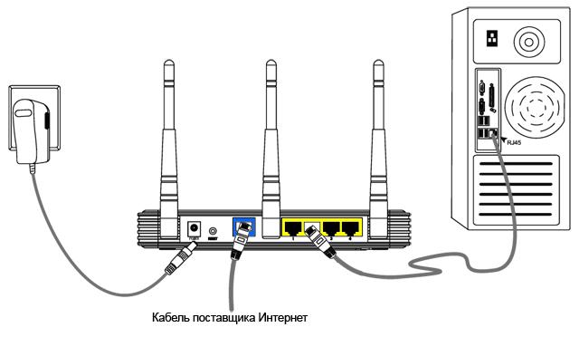 """блок питания включаем в разъем роутера  """"Power """"; кабель Kievnet подключим в синий WAN порт роутера..."""