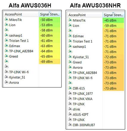 Программа Определения Сигнала Wifi