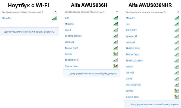 Усилитель Wi-Fi Для Ноутбука