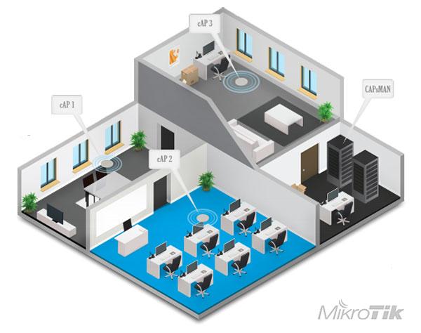 Wi-Fi роуминг MikroTik CAPsMAN