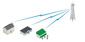 Подключение к базовой станции в качестве клиента