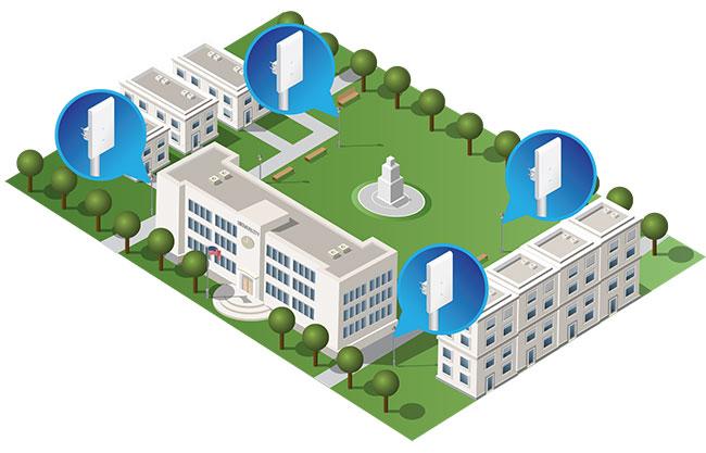 Использование Ubiquiti UniFi AC Mesh Pro в студенческом городке