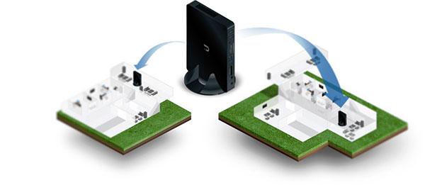 Поддержка UniFi NVR камер, установленных в разных местах