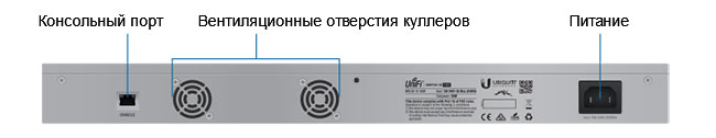 Ubiquiti UniFi Switch 16-150W - вид сзади
