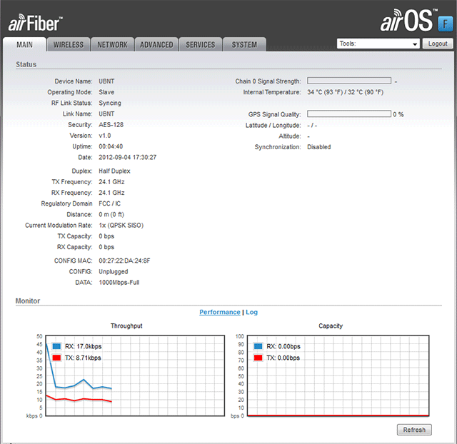 Графики скорости Ubiquiti AirFiber