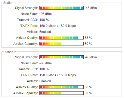 Результаты рассчетов AirLink