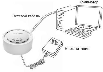 Схема подключения EnGenius EAP150