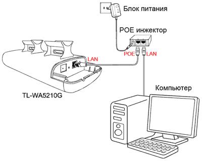 Схема подключения TP-Link TL-WA5210G