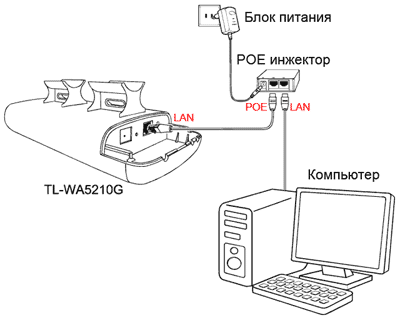 """Сетевой кабель  """"витая пара """" с прямым обжимом - 2шт. (используют для подключения типа свитч-компьютер)."""