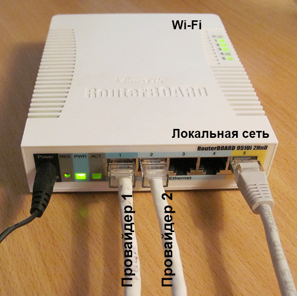 Настройка MikroTik на два провайдера