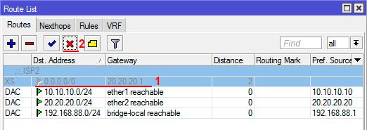 Деактивация маршрута второго провайдера
