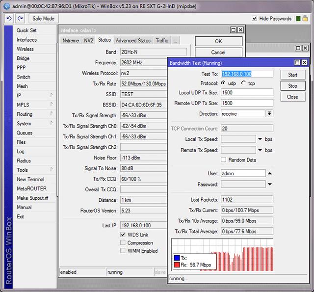 Тест скорости на 20Мгц MikroTik SXT G-2HnD