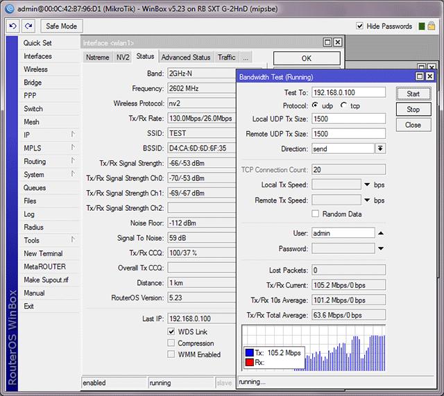 Пропускная способность MikroTik SXT G-2HnD на 20 Мгц