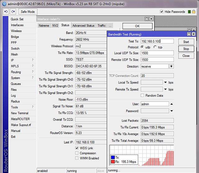 Тест скорости MikroTik SXT G-2HnD при 40 МГц