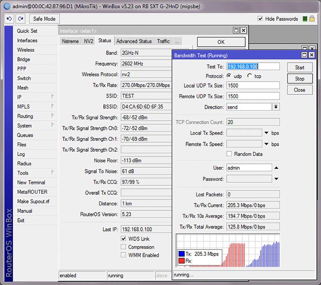 Тест скорости на передачу MikroTik SXT G-2HnD при 40 МГц