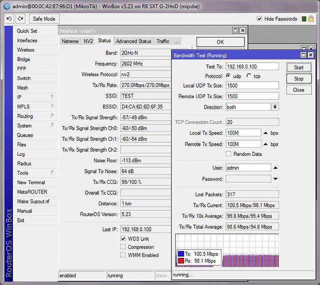 Тест в дуплексе MikroTik SXT G-2HnD при 40 МГц
