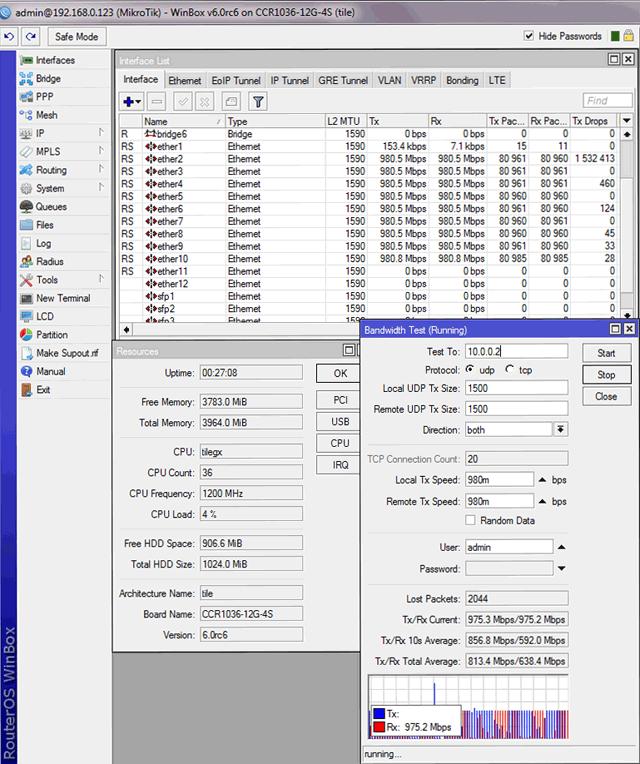 Производительность MikroTik CCR1036 12G-4S