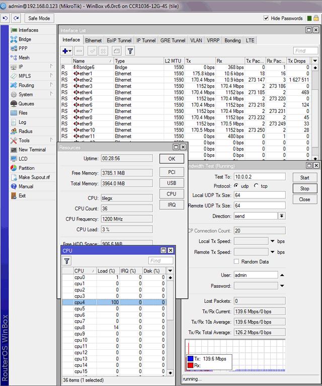 Тест пропускной способности MikroTik CCR1036 12G-4S