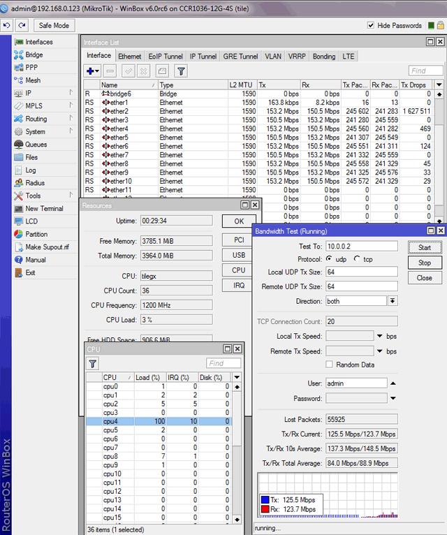 Тест в дуплексе MikroTik CCR1036 12G-4S
