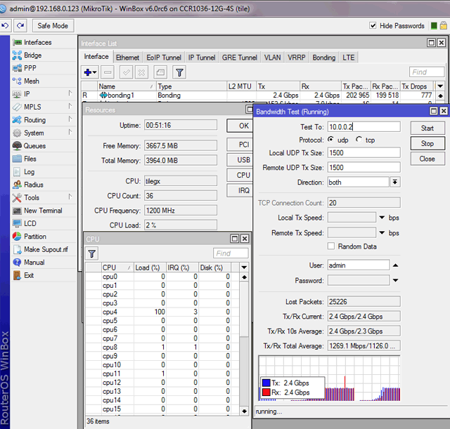 Тест бондинга MikroTik CCR1036 12G-4S