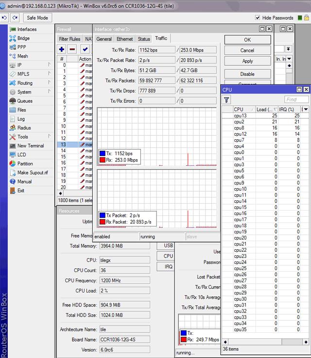 Добавляем правила для загрузки процессора MikroTik CCR1036 12G-4S
