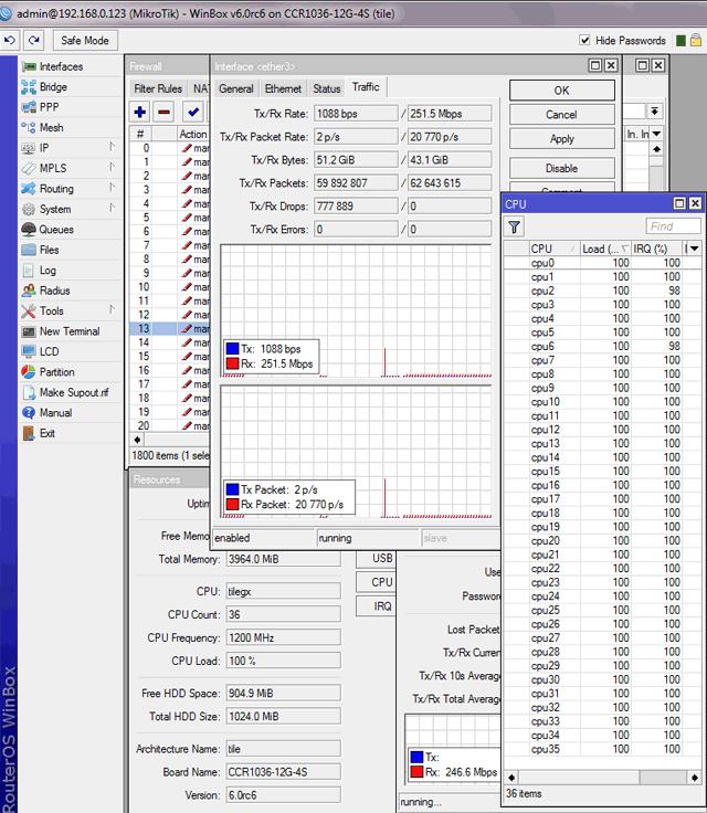 Тестирование пропускной способности MikroTik CCR1036 12G-4S