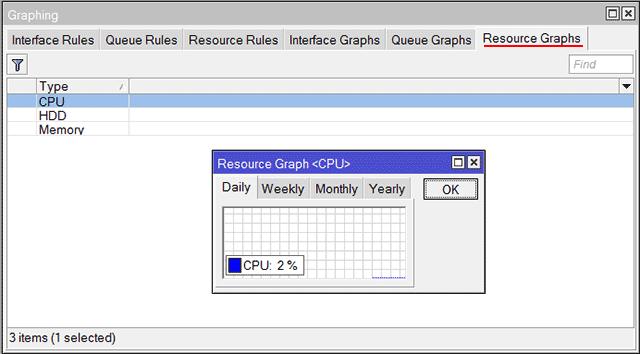 Мини графики загрузки процессора, памяти и диска в RouterOS