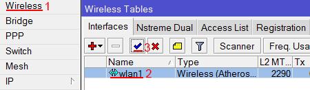 Настройка Wi-Fi точки MikroTik