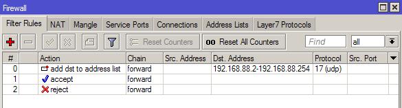 Ограничение torrent пакетов в MikroTik