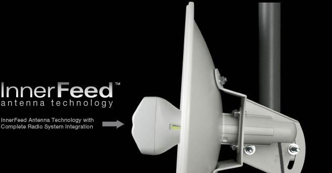 Технология InnerFeed