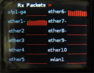 Статистика всех портов на сенсорном экране Mikrotik RB2011UAS-2HnD-IN