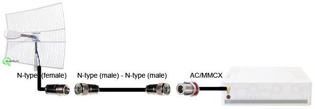 Подключение антенны к MikroTik RB751 через два пигтейла