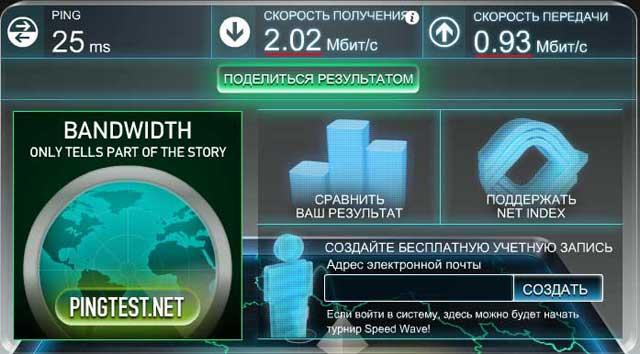 Результаты измерения скорости Интернет соединения