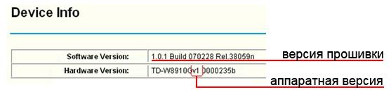 Версия прошивки и аппаратная версия ADSL модема TP-Link