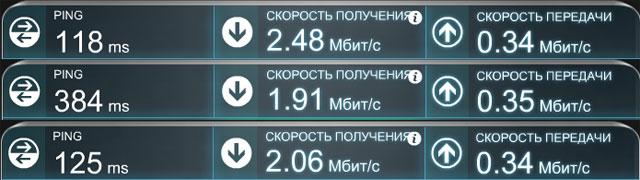 Прямой тест скорости 3G