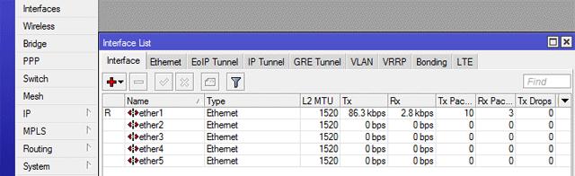 Особенности изоляции трафика на устройствах МикроТик через технологию VLAN